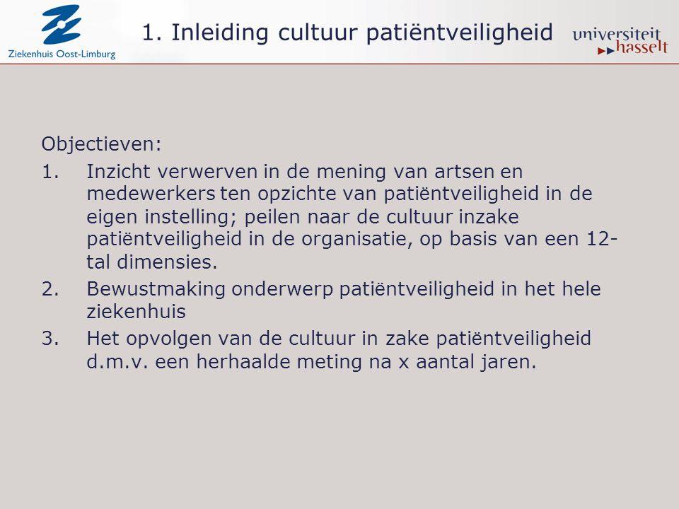 1. Inleiding cultuur patiëntveiligheid Objectieven: 1.Inzicht verwerven in de mening van artsen en medewerkers ten opzichte van pati ë ntveiligheid in