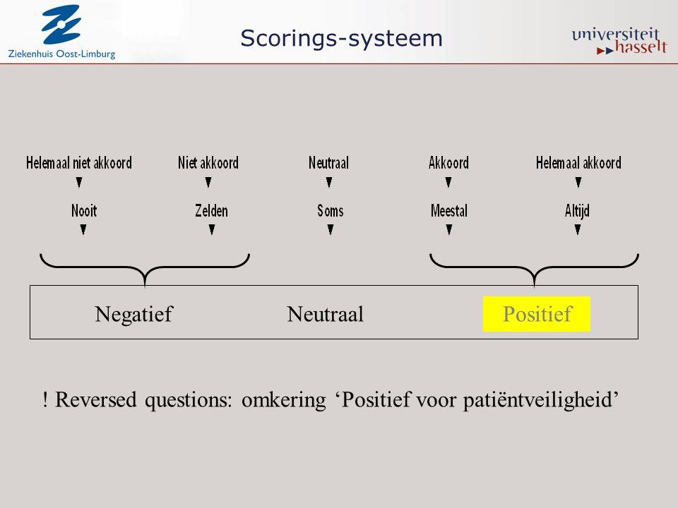 Negatief Positief Neutraal ! Reversed questions: omkering 'Positief voor patiëntveiligheid' Scorings-systeem