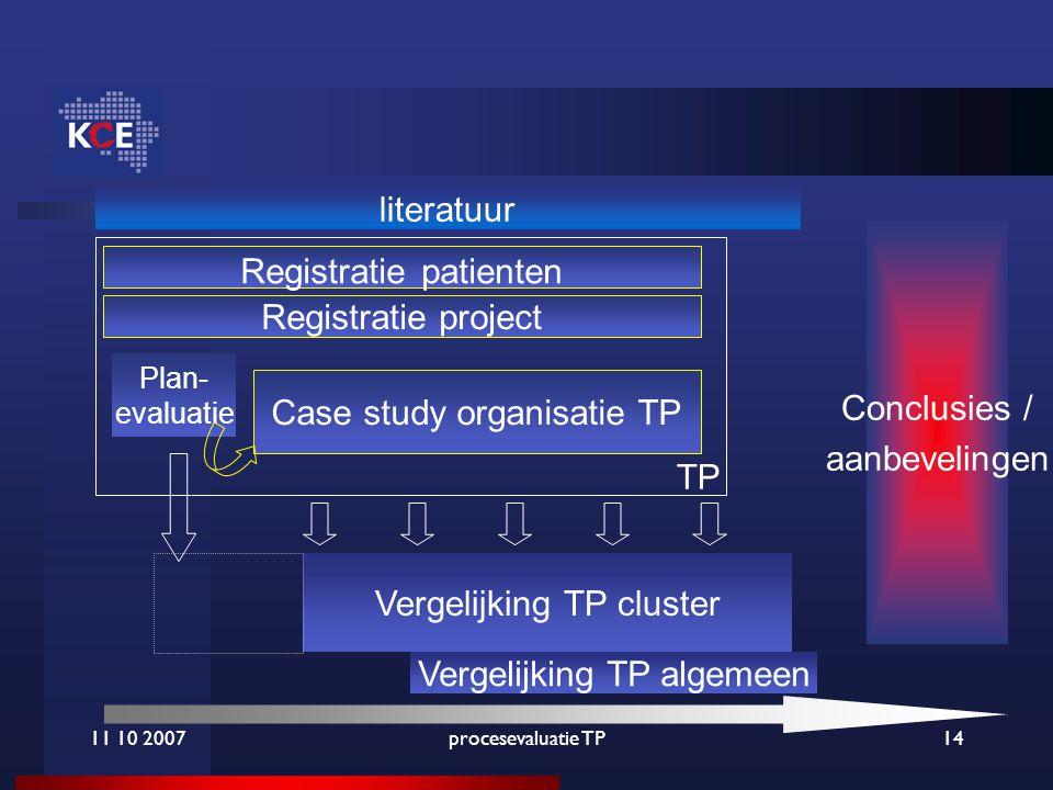 11 10 2007procesevaluatie TP14 Conclusies / aanbevelingen Vergelijking TP cluster Vergelijking TP algemeen Registratie patienten Registratie project Case study organisatie TP Plan- evaluatie TP literatuur