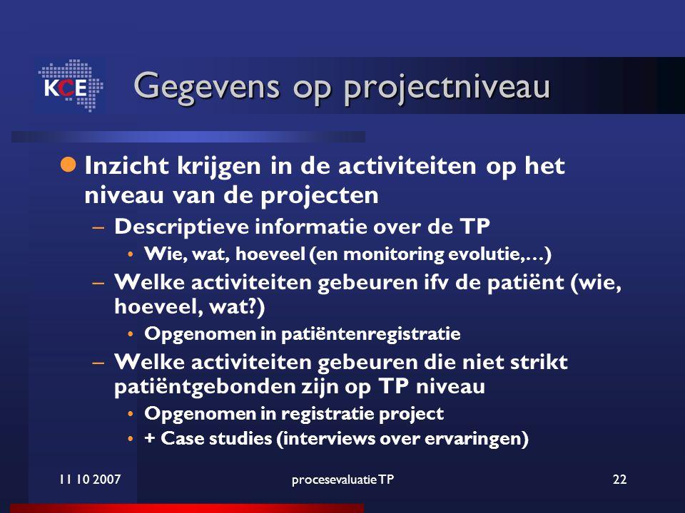 11 10 2007procesevaluatie TP22 Gegevens op projectniveau Inzicht krijgen in de activiteiten op het niveau van de projecten –Descriptieve informatie over de TP Wie, wat, hoeveel (en monitoring evolutie,…) –Welke activiteiten gebeuren ifv de patiënt (wie, hoeveel, wat ) Opgenomen in patiëntenregistratie –Welke activiteiten gebeuren die niet strikt patiëntgebonden zijn op TP niveau Opgenomen in registratie project + Case studies (interviews over ervaringen)