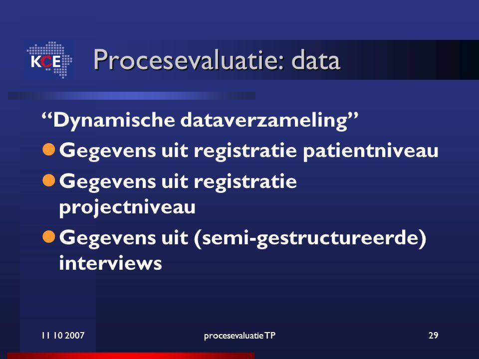 11 10 2007procesevaluatie TP29 Procesevaluatie: data Dynamische dataverzameling Gegevens uit registratie patientniveau Gegevens uit registratie projectniveau Gegevens uit (semi-gestructureerde) interviews