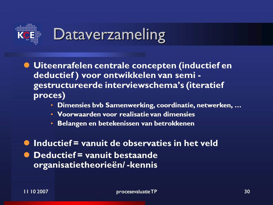 11 10 2007procesevaluatie TP30 Dataverzameling Uiteenrafelen centrale concepten (inductief en deductief ) voor ontwikkelen van semi - gestructureerde interviewschema's (iteratief proces) Dimensies bvb Samenwerking, coordinatie, netwerken, … Voorwaarden voor realisatie van dimensies Belangen en betekenissen van betrokkenen Inductief = vanuit de observaties in het veld Deductief = vanuit bestaande organisatietheorieën/ -kennis