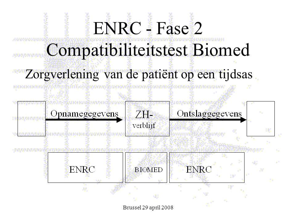 Brussel 29 april 2008 ENRC - Fase 2 Compatibiliteitstest Biomed Zorgverlening van de patiënt op een tijdsas