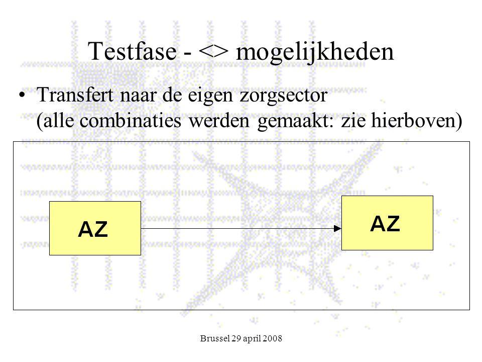 Brussel 29 april 2008 Testfase - <> mogelijkheden Transfert naar de eigen zorgsector (alle combinaties werden gemaakt: zie hierboven)