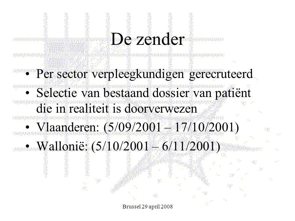 Brussel 29 april 2008 De zender Per sector verpleegkundigen gerecruteerd Selectie van bestaand dossier van patiënt die in realiteit is doorverwezen Vlaanderen: (5/09/2001 – 17/10/2001) Wallonië: (5/10/2001 – 6/11/2001)