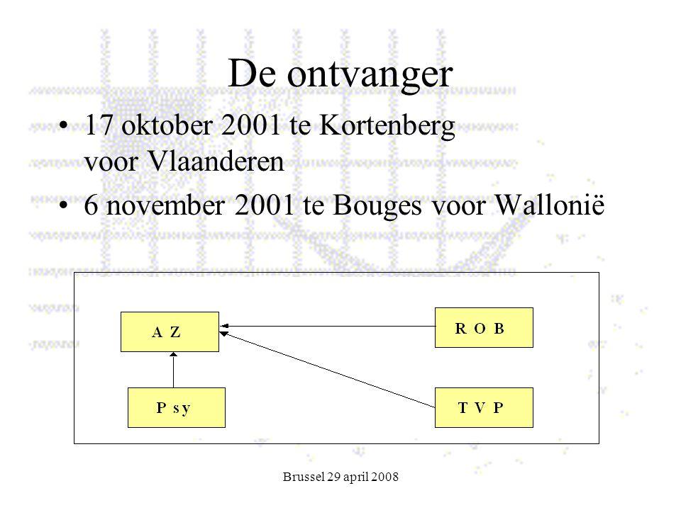 Brussel 29 april 2008 De ontvanger 17 oktober 2001 te Kortenberg voor Vlaanderen 6 november 2001 te Bouges voor Wallonië