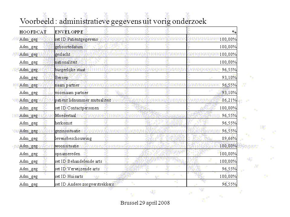 Brussel 29 april 2008 Voorbeeld : administratieve gegevens uit vorig onderzoek