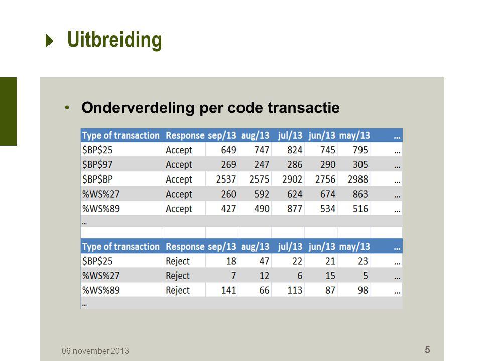 Uitbreiding Onderverdeling per code transactie 06 november 2013 5