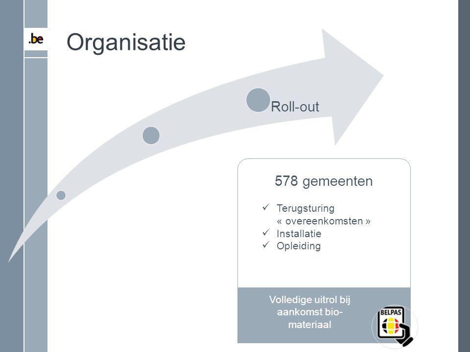Roll-out Organisatie 578 gemeenten Terugsturing « overeenkomsten » Installatie Opleiding Volledige uitrol bij aankomst bio- materiaal