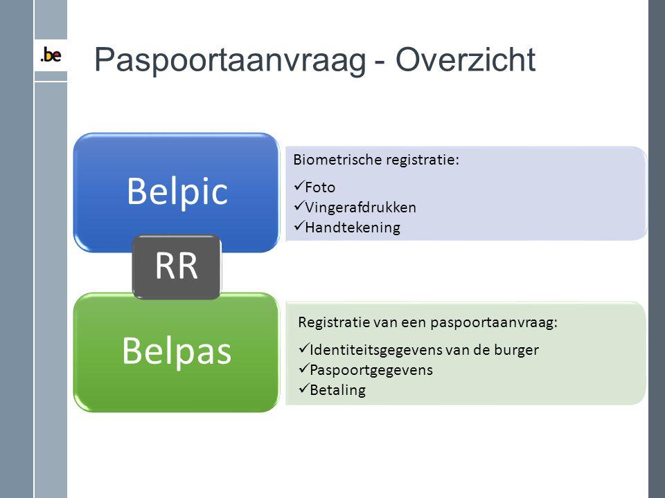 Paspoortaanvraag - Overzicht BelpasBelpic RR Biometrische registratie: Foto Vingerafdrukken Handtekening Registratie van een paspoortaanvraag: Identit