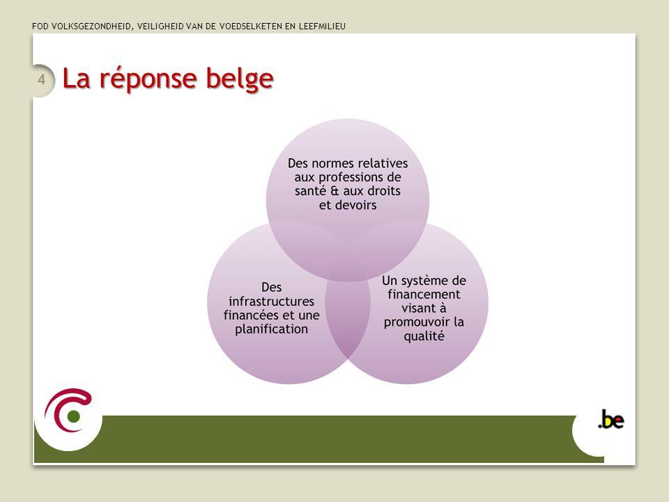 FOD VOLKSGEZONDHEID, VEILIGHEID VAN DE VOEDSELKETEN EN LEEFMILIEU La réponse belge 4