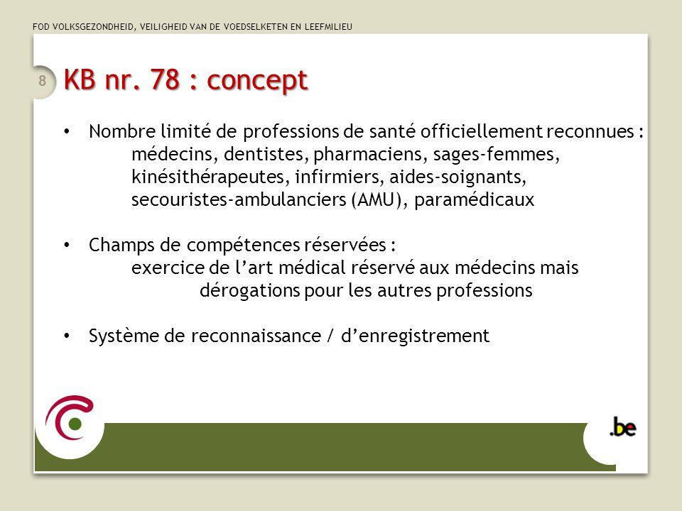 FOD VOLKSGEZONDHEID, VEILIGHEID VAN DE VOEDSELKETEN EN LEEFMILIEU KB nr. 78 : concept Nombre limité de professions de santé officiellement reconnues :