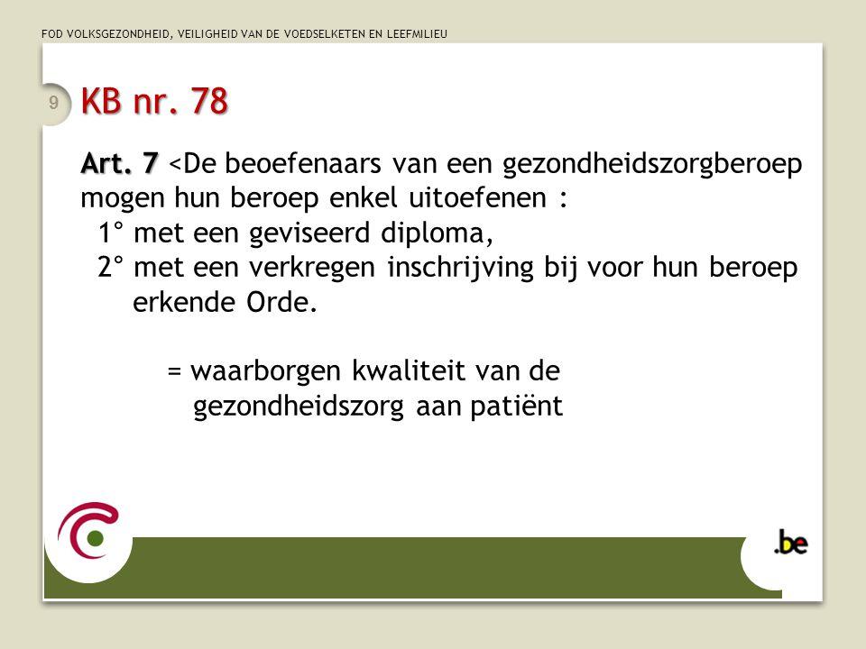 FOD VOLKSGEZONDHEID, VEILIGHEID VAN DE VOEDSELKETEN EN LEEFMILIEU 9 KB nr. 78 Art. 7 Art. 7 <De beoefenaars van een gezondheidszorgberoep mogen hun be