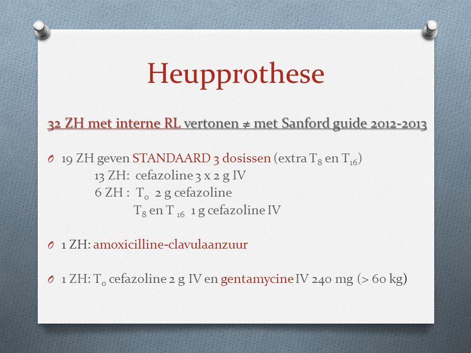 Heupprothese 32 ZH met interne RL vertonen ≠ met Sanford guide 2012-2013 O 19 ZH geven STANDAARD 3 dosissen (extra T 8 en T 16 ) 13 ZH: cefazoline 3 x