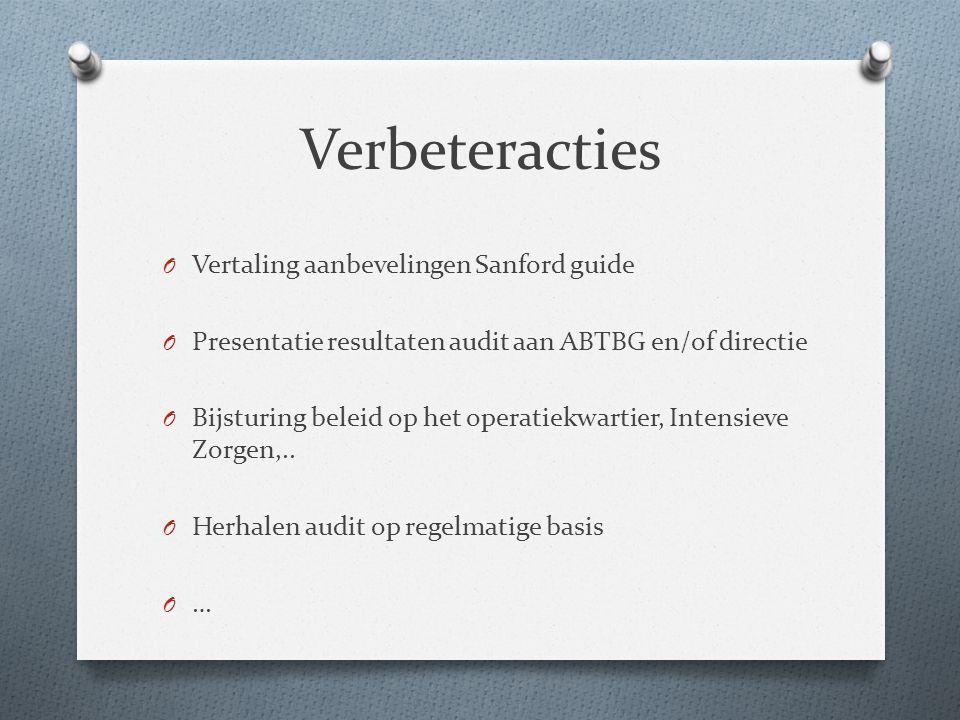 Verbeteracties O Vertaling aanbevelingen Sanford guide O Presentatie resultaten audit aan ABTBG en/of directie O Bijsturing beleid op het operatiekwar