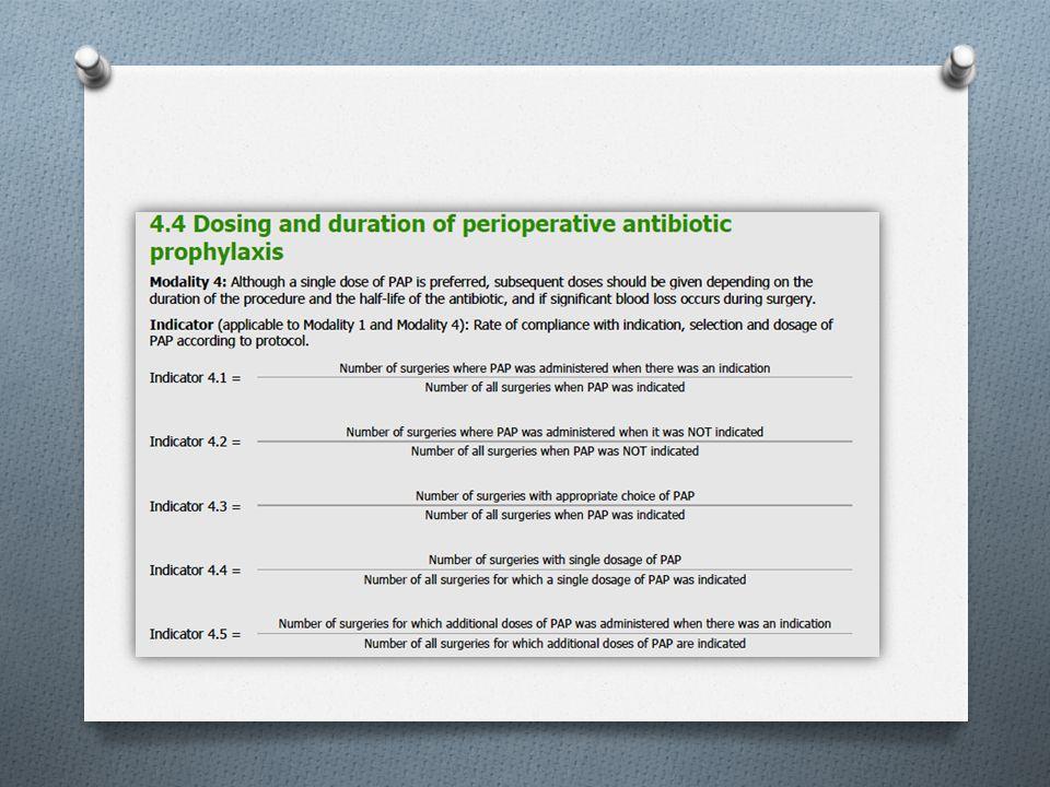Verbeteracties O Vertaling aanbevelingen Sanford guide O Presentatie resultaten audit aan ABTBG en/of directie O Bijsturing beleid op het operatiekwartier, Intensieve Zorgen,..