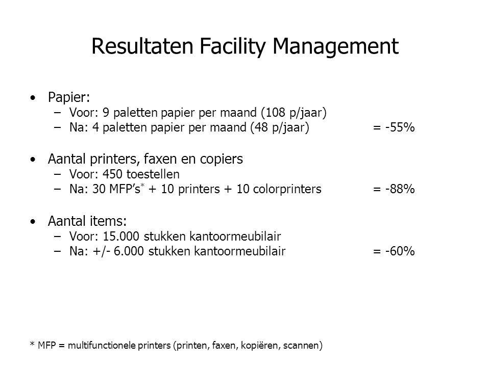 Papier: –Voor: 9 paletten papier per maand (108 p/jaar) –Na: 4 paletten papier per maand (48 p/jaar)= -55% Aantal printers, faxen en copiers –Voor: 450 toestellen –Na: 30 MFP's * + 10 printers + 10 colorprinters= -88% Aantal items: –Voor: 15.000 stukken kantoormeubilair –Na: +/- 6.000 stukken kantoormeubilair= -60% Resultaten Facility Management * MFP = multifunctionele printers (printen, faxen, kopiëren, scannen)