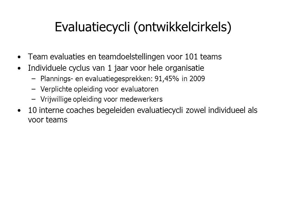 Evaluatiecycli (ontwikkelcirkels) Team evaluaties en teamdoelstellingen voor 101 teams Individuele cyclus van 1 jaar voor hele organisatie –Plannings- en evaluatiegesprekken: 91,45% in 2009 –Verplichte opleiding voor evaluatoren –Vrijwillige opleiding voor medewerkers 10 interne coaches begeleiden evaluatiecycli zowel individueel als voor teams