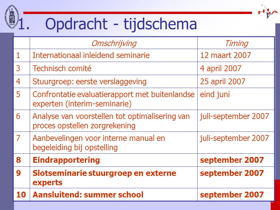 Summer school 21 september 2007 6 J.Pacolet en M.