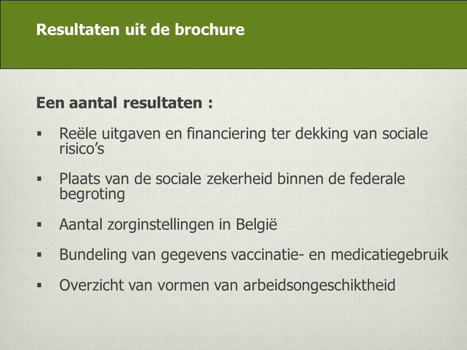 DG Appui stratégique Een aantal resultaten :  Reële uitgaven en financiering ter dekking van sociale risico's  Plaats van de sociale zekerheid binne