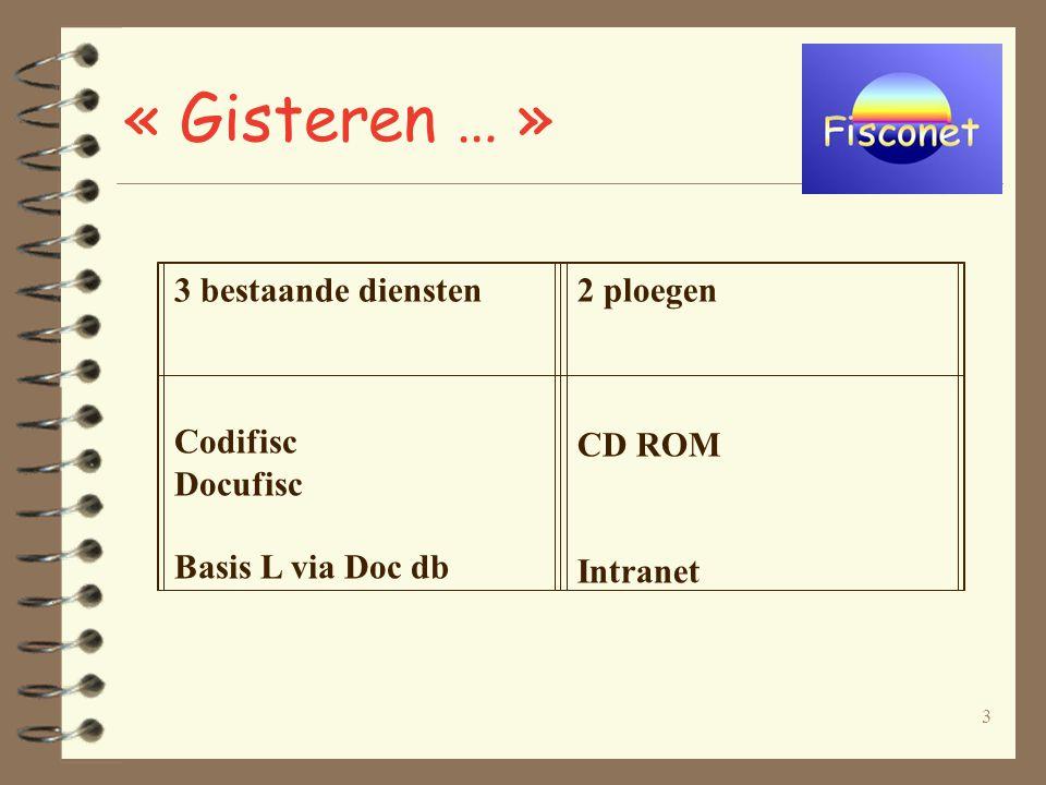 3 « Gisteren … » 3 bestaande diensten2 ploegen Codifisc Docufisc Basis L via Doc db CD ROM Intranet