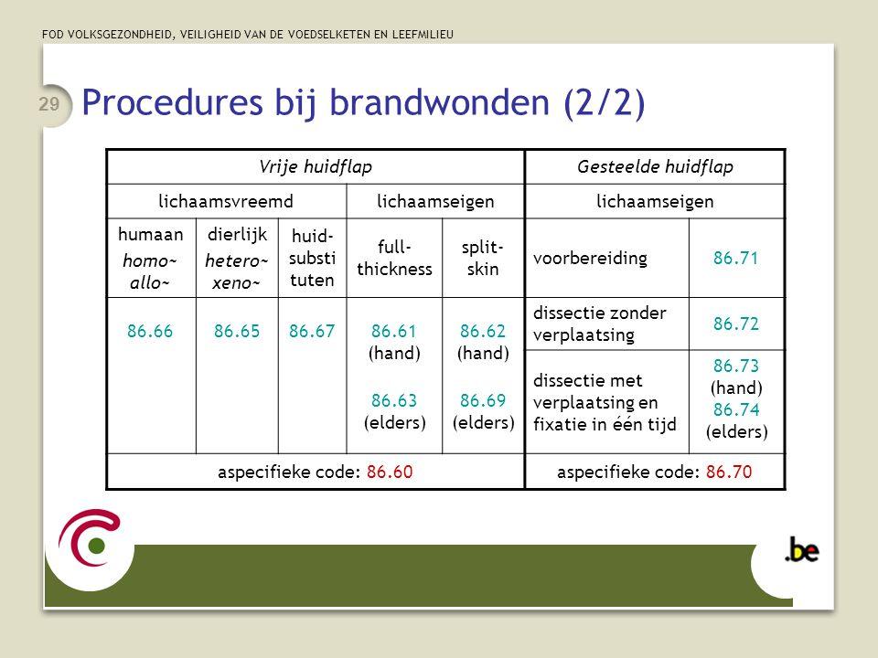 FOD VOLKSGEZONDHEID, VEILIGHEID VAN DE VOEDSELKETEN EN LEEFMILIEU 29 Procedures bij brandwonden (2/2) Vrije huidflapGesteelde huidflap lichaamsvreemdl
