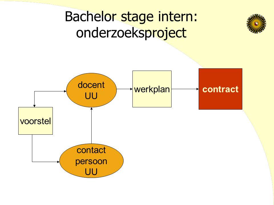 Bachelor stage intern: onderzoeksproject docent UU contact persoon UU werkplan contract voorstel