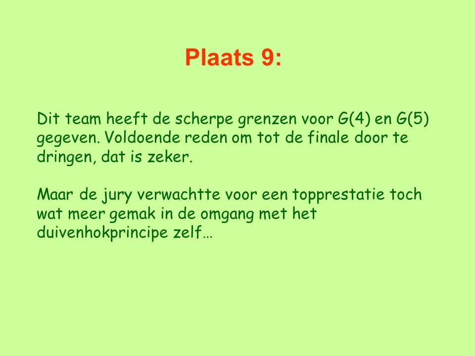 Plaats 9: Dit team heeft de scherpe grenzen voor G(4) en G(5) gegeven. Voldoende reden om tot de finale door te dringen, dat is zeker. Maar de jury ve