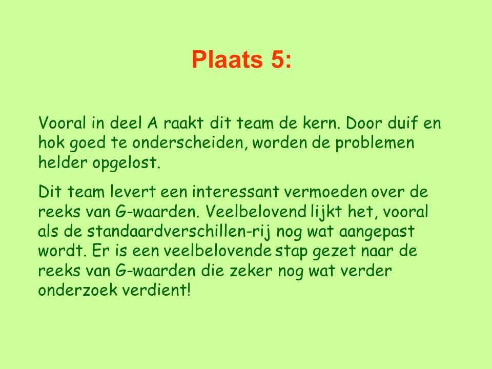 Plaats 5: Vooral in deel A raakt dit team de kern. Door duif en hok goed te onderscheiden, worden de problemen helder opgelost. Dit team levert een in