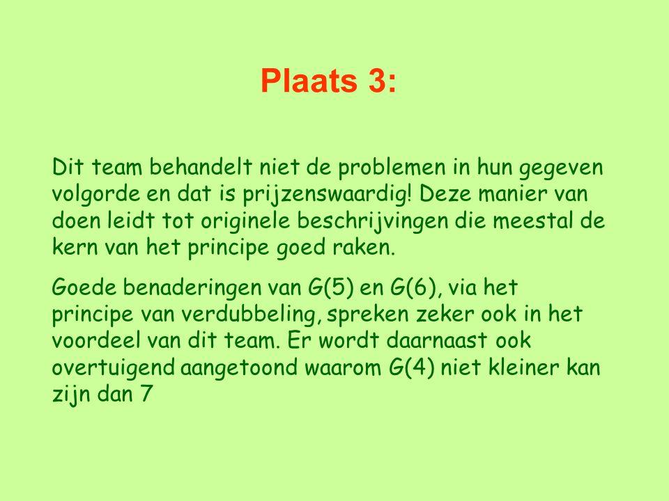 Plaats 3: Dit team behandelt niet de problemen in hun gegeven volgorde en dat is prijzenswaardig! Deze manier van doen leidt tot originele beschrijvin