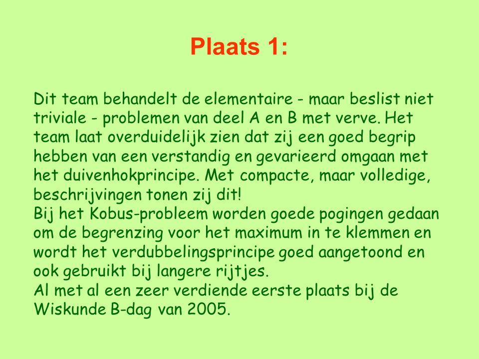 Plaats 1: Dit team behandelt de elementaire - maar beslist niet triviale - problemen van deel A en B met verve. Het team laat overduidelijk zien dat z