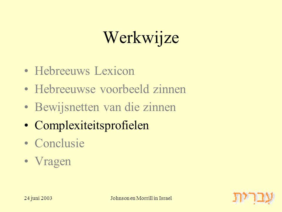 24 juni 2003Johnson en Morrill in Israel Werkwijze Hebreeuws Lexicon Hebreeuwse voorbeeld zinnen Bewijsnetten van die zinnen Complexiteitsprofielen Co