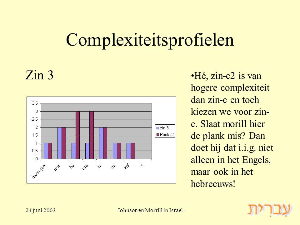 24 juni 2003Johnson en Morrill in Israel Complexiteitsprofielen Zin 3 Hé, zin-c2 is van hogere complexiteit dan zin-c en toch kiezen we voor zin- c.