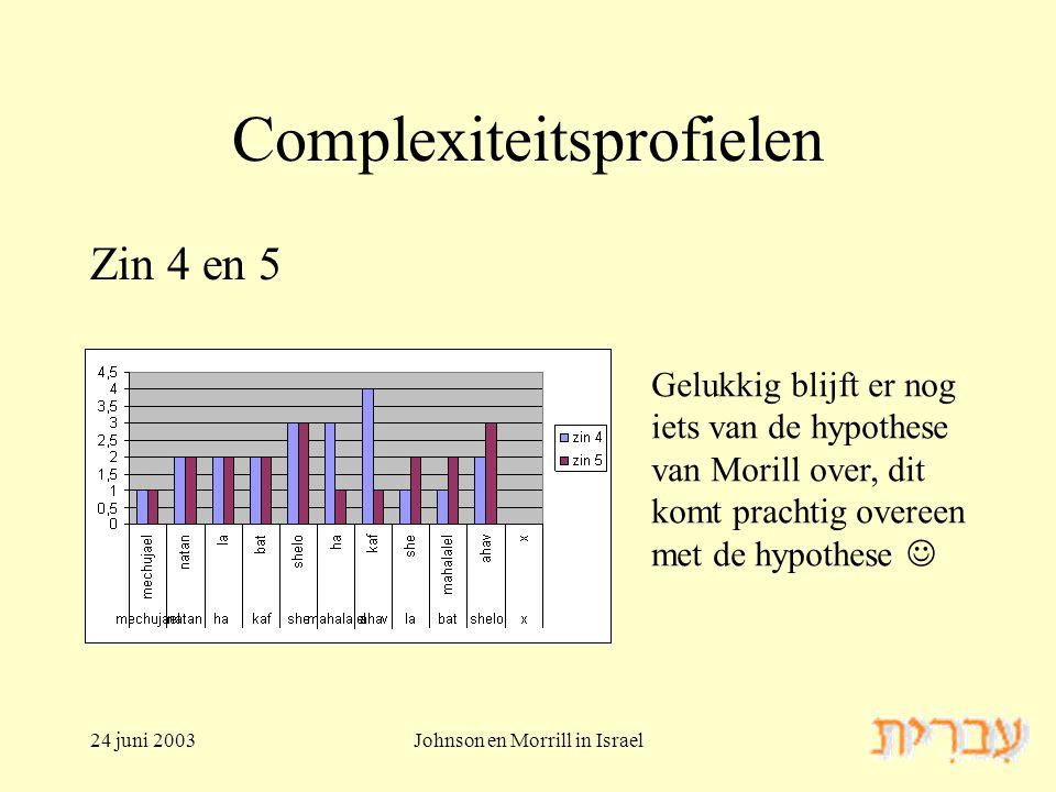 24 juni 2003Johnson en Morrill in Israel Complexiteitsprofielen Zin 4 en 5 Gelukkig blijft er nog iets van de hypothese van Morill over, dit komt prachtig overeen met de hypothese