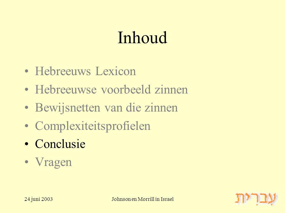 24 juni 2003Johnson en Morrill in Israel Inhoud Hebreeuws Lexicon Hebreeuwse voorbeeld zinnen Bewijsnetten van die zinnen Complexiteitsprofielen Conclusie Vragen