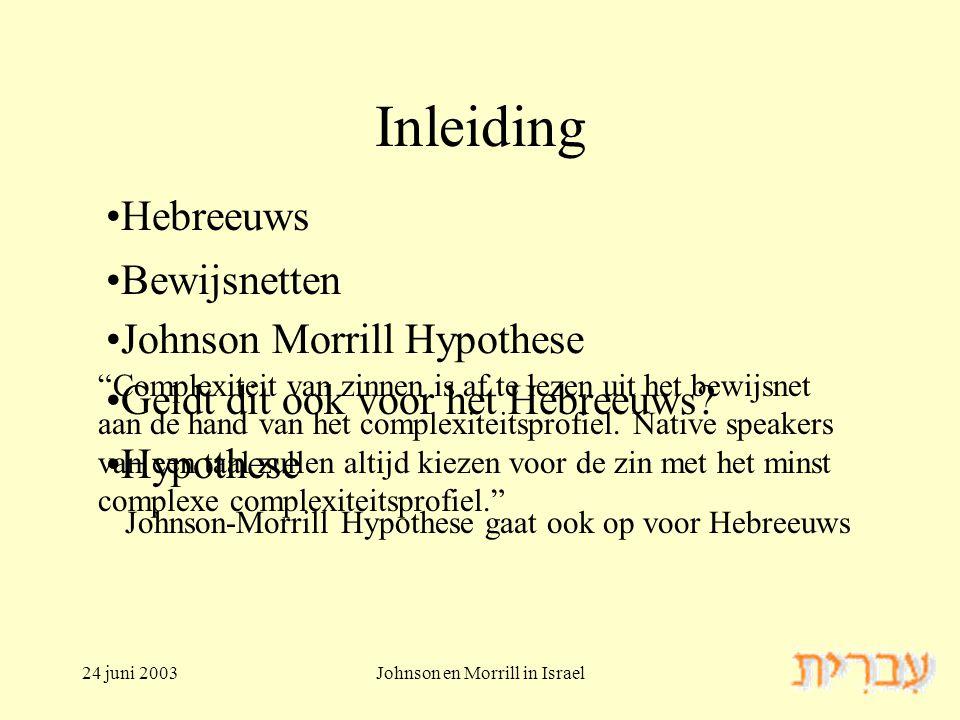 24 juni 2003Johnson en Morrill in Israel Inleiding Hebreeuws Bewijsnetten Johnson Morrill Hypothese Complexiteit van zinnen is af te lezen uit het bewijsnet aan de hand van het complexiteitsprofiel.