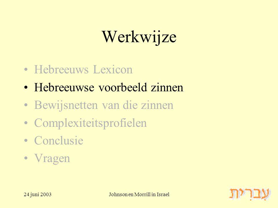 24 juni 2003Johnson en Morrill in Israel Werkwijze Hebreeuws Lexicon Hebreeuwse voorbeeld zinnen Bewijsnetten van die zinnen Complexiteitsprofielen Conclusie Vragen