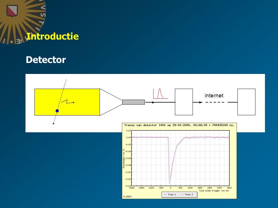 Introductie Detector 3 internet