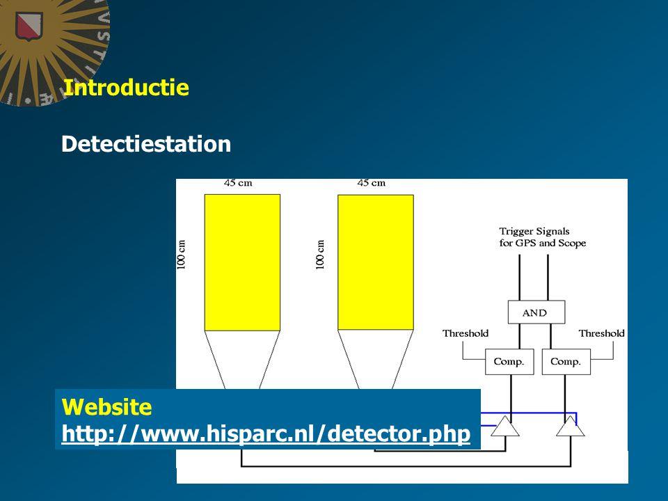 Introductie Detectiestation