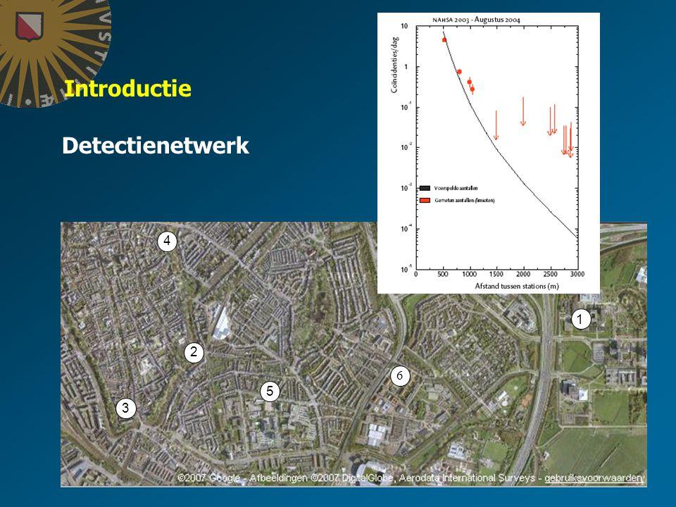 Introductie Kosmische straling Detectie Detector Detectiestation Detectienetwerk Richting en energie primair kosmisch deeltje Detectienetwerk Werking Wat is optimaal detectie- netwerk in lokale situatie