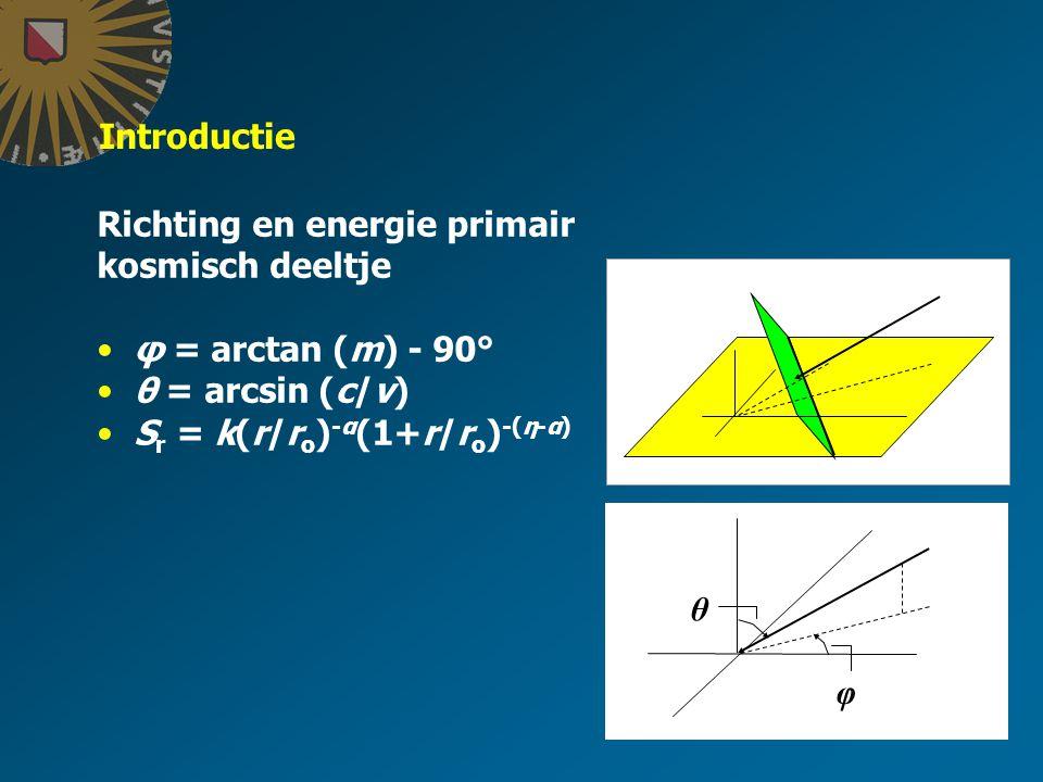 b S b' A P s Z b  b' X  Introductie Richting en energie primair kosmisch deeltje φ = arctan (m) - 90° θ = arcsin (c/v) S r = k(r/r o ) -α (1+r/r o ) -(η-α) φ θ