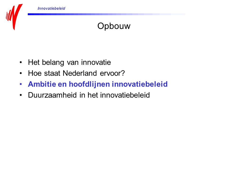 Opbouw Het belang van innovatie Hoe staat Nederland ervoor.