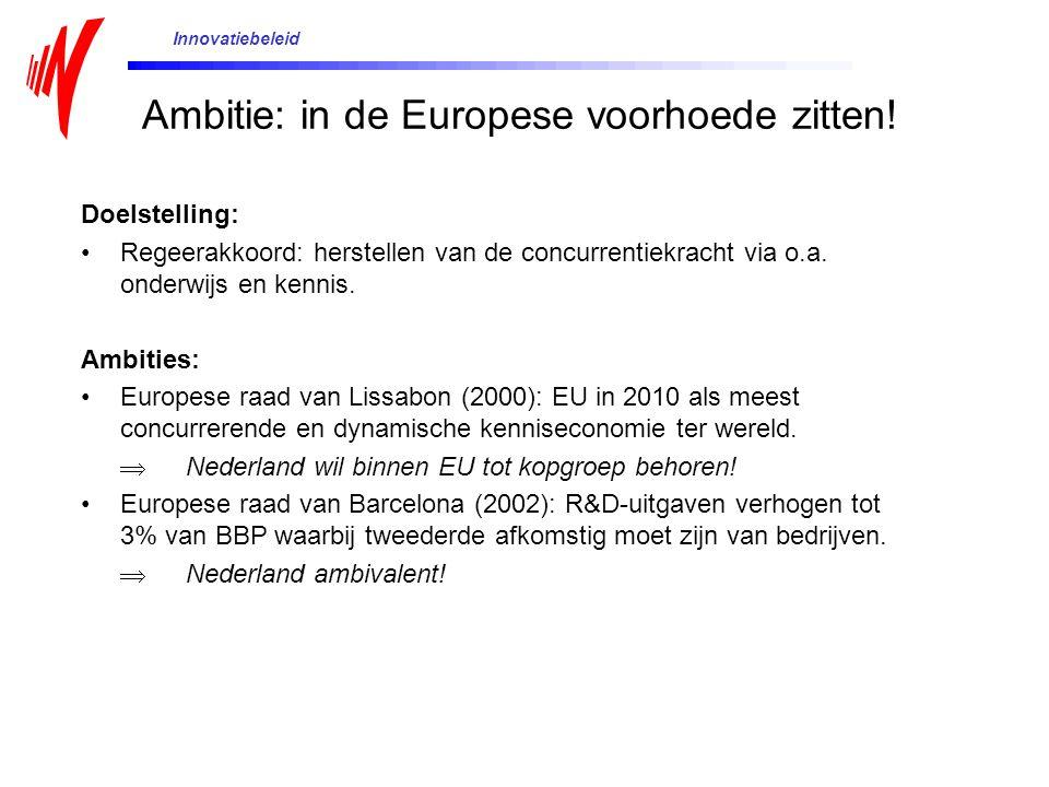 Ambitie: in de Europese voorhoede zitten! Doelstelling: Regeerakkoord: herstellen van de concurrentiekracht via o.a. onderwijs en kennis. Ambities: Eu
