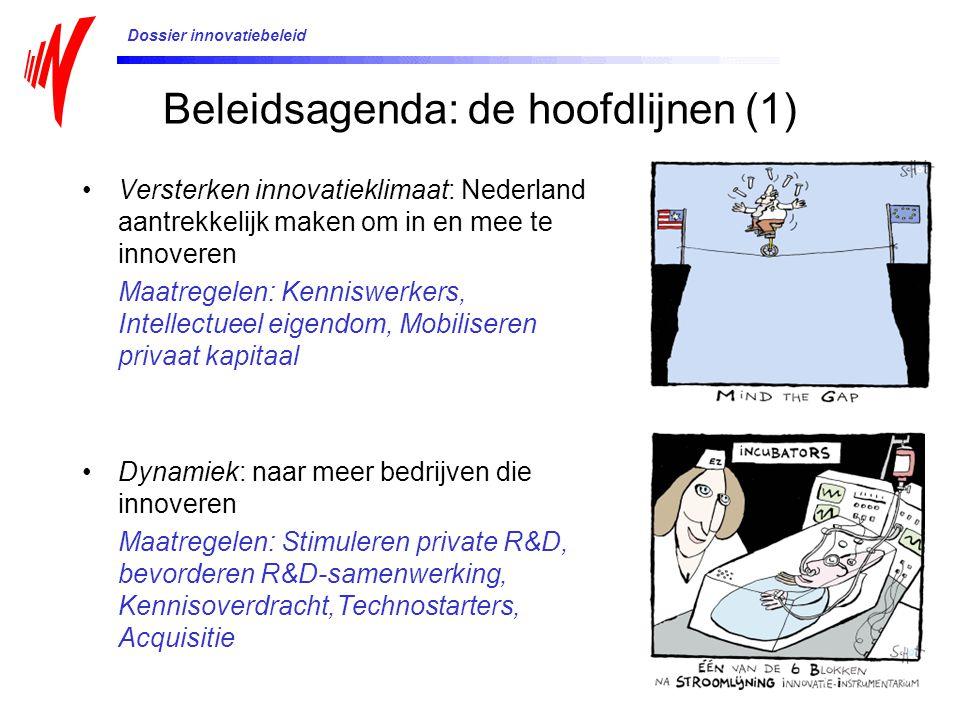 Beleidsagenda: de hoofdlijnen (1) Versterken innovatieklimaat: Nederland aantrekkelijk maken om in en mee te innoveren Maatregelen: Kenniswerkers, Intellectueel eigendom, Mobiliseren privaat kapitaal Dynamiek: naar meer bedrijven die innoveren Maatregelen: Stimuleren private R&D, bevorderen R&D-samenwerking, Kennisoverdracht,Technostarters, Acquisitie Dossier innovatiebeleid