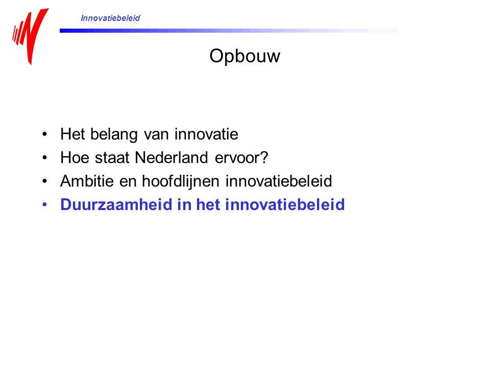 Opbouw Het belang van innovatie Hoe staat Nederland ervoor? Ambitie en hoofdlijnen innovatiebeleid Duurzaamheid in het innovatiebeleid Innovatiebeleid