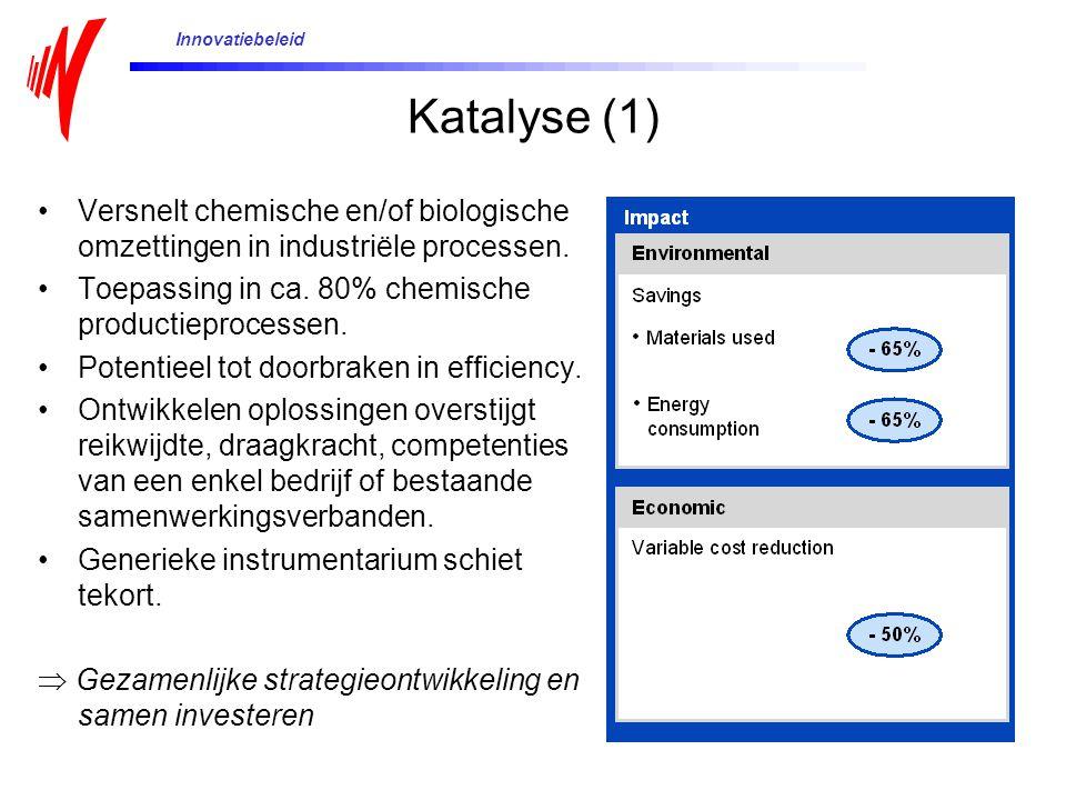 Katalyse (1) Versnelt chemische en/of biologische omzettingen in industriële processen. Toepassing in ca. 80% chemische productieprocessen. Potentieel