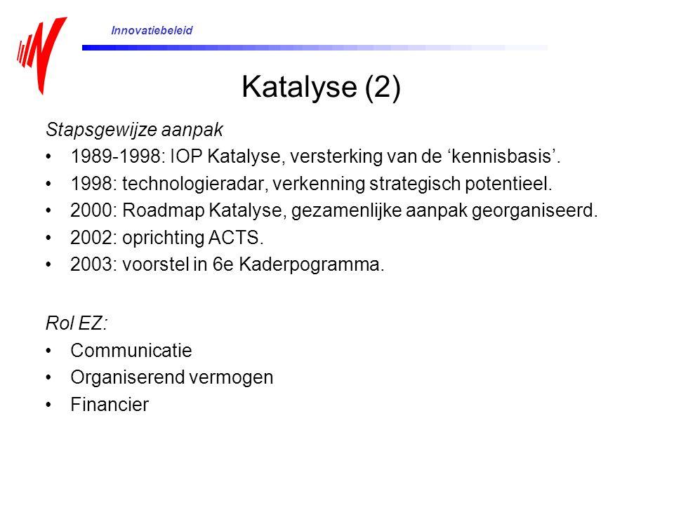 Stapsgewijze aanpak 1989-1998: IOP Katalyse, versterking van de 'kennisbasis'. 1998: technologieradar, verkenning strategisch potentieel. 2000: Roadma