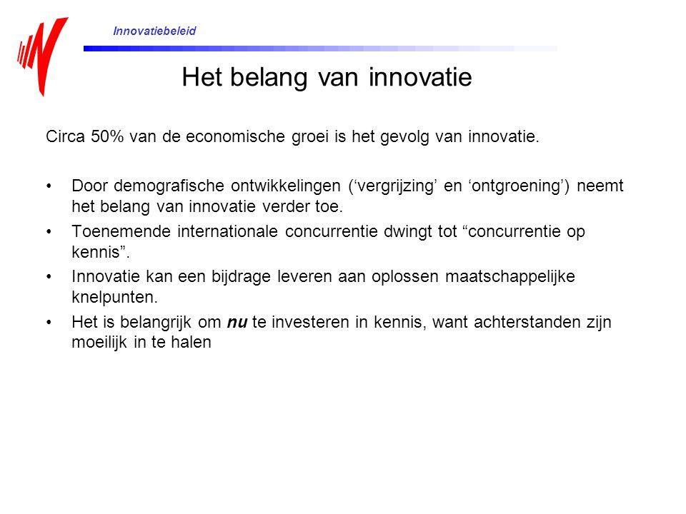 Circa 50% van de economische groei is het gevolg van innovatie. Door demografische ontwikkelingen ('vergrijzing' en 'ontgroening') neemt het belang va