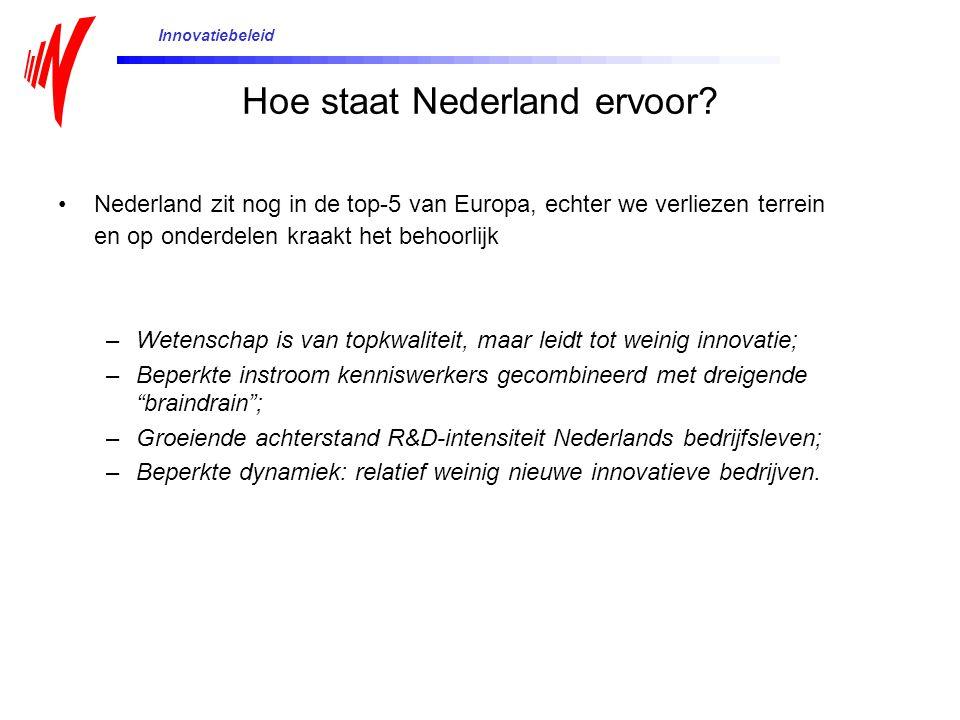 Hoe staat Nederland ervoor? Nederland zit nog in de top-5 van Europa, echter we verliezen terrein en op onderdelen kraakt het behoorlijk –Wetenschap i