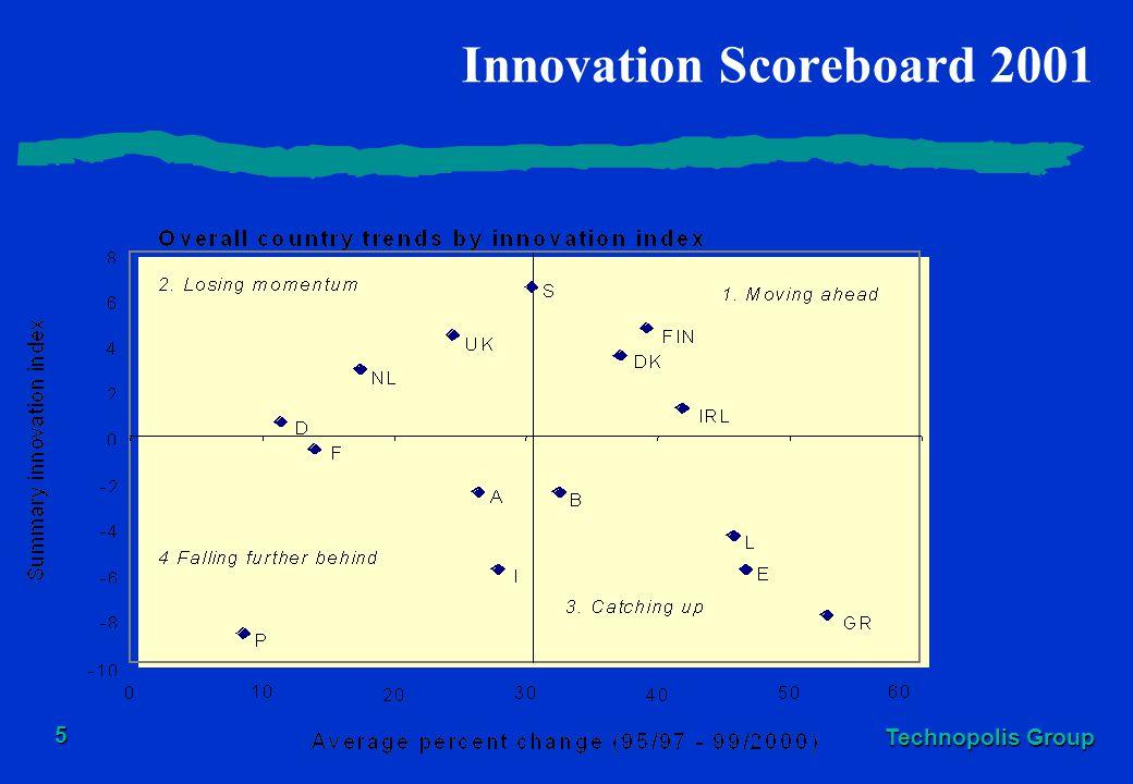 Technopolis Group 5 Innovation Scoreboard 2001